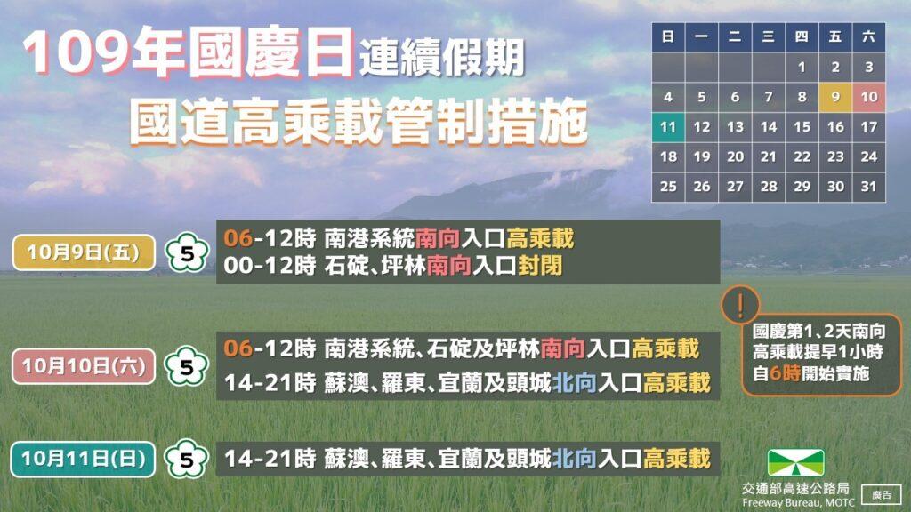 2020國慶連假-國道高乘載管制