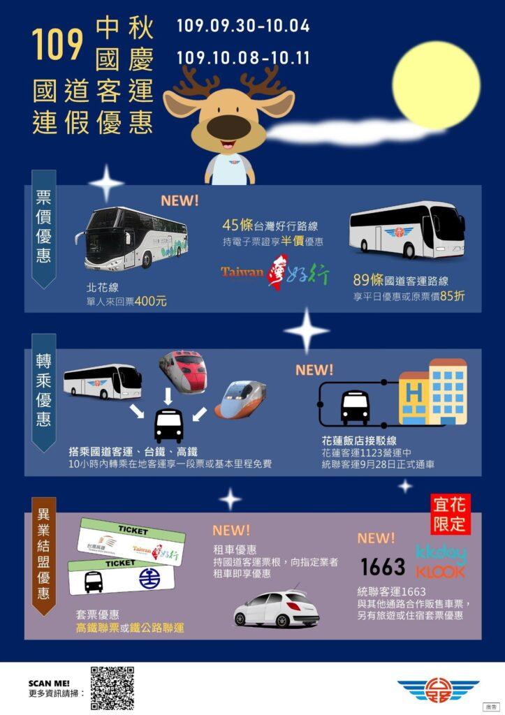 國道客運優惠-2020國慶連假